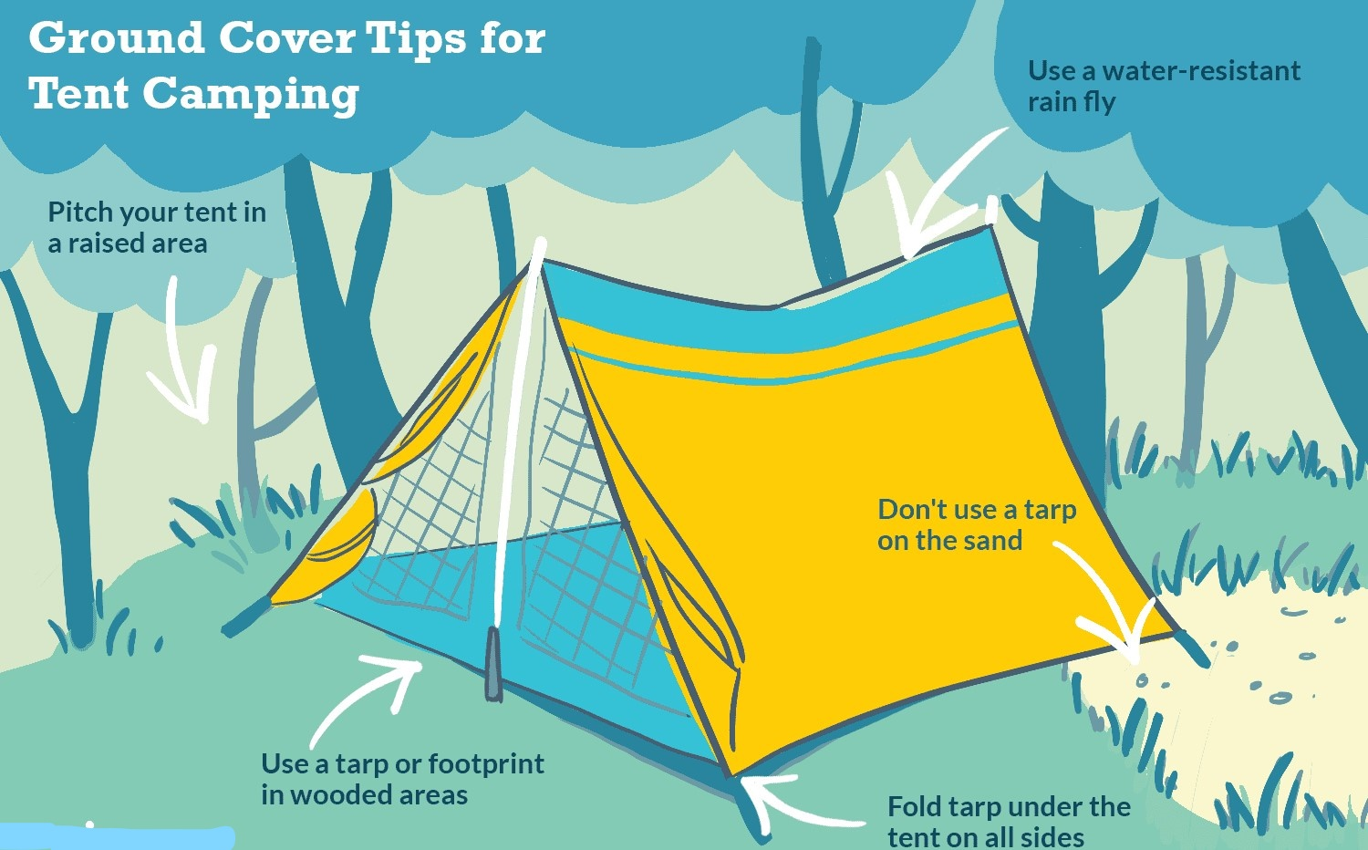 what to take when you go camping list
